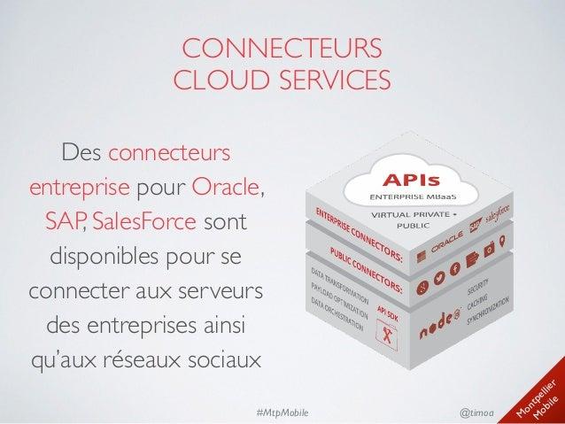 M ontpellier M obile @timoa#MtpMobile CONNECTEURS CLOUD SERVICES Des connecteurs entreprise pour Oracle, SAP, SalesForce...