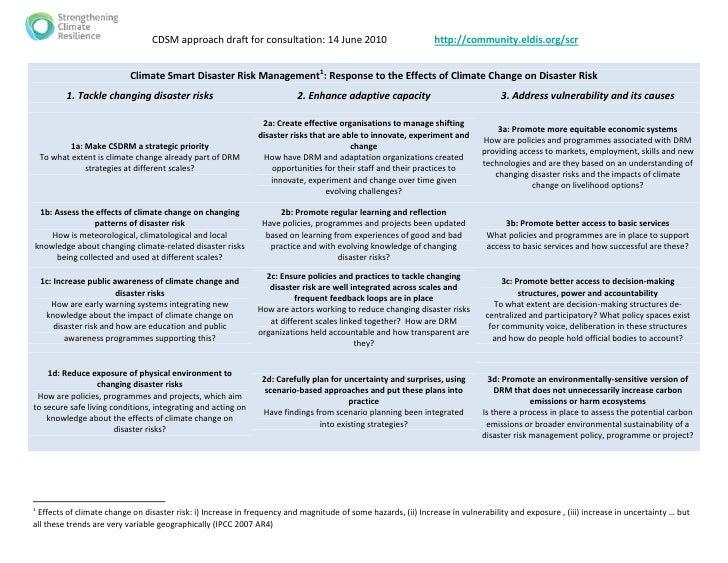 CDSM approach draft for consultation: 14 June 2010                            http://community.eldis.org/scr              ...