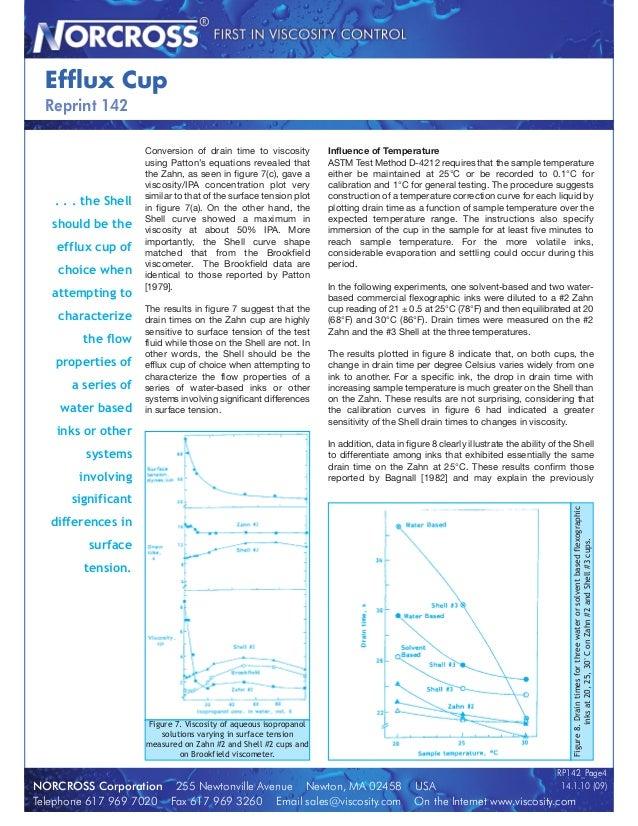 14110 09 Napim Study