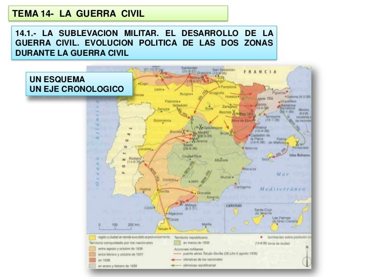 TEMA 14- LA GUERRA CIVIL  14.1.- LA SUBLEVACION MILITAR. EL DESARROLLO DE LA GUERRA CIVIL. EVOLUCION POLITICA DE LAS DOS Z...