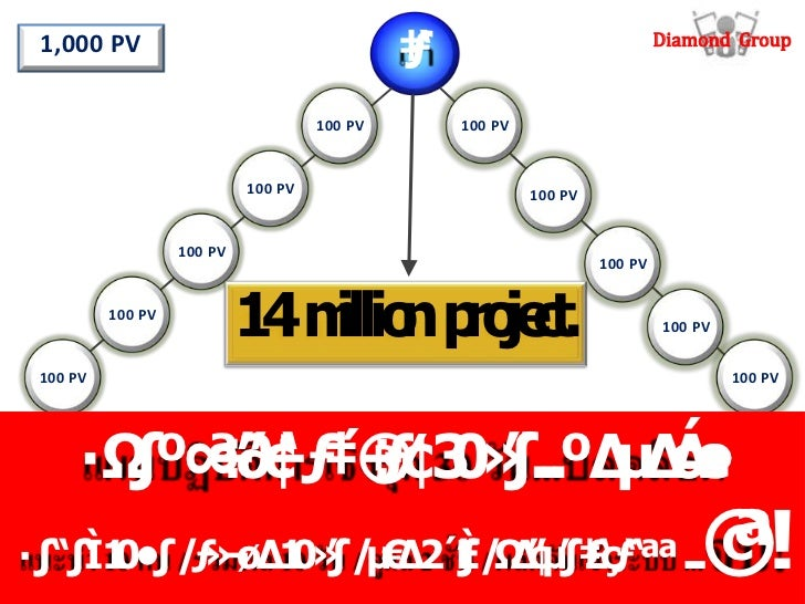 1,000 PV                                                                Diamond Group                                    1...