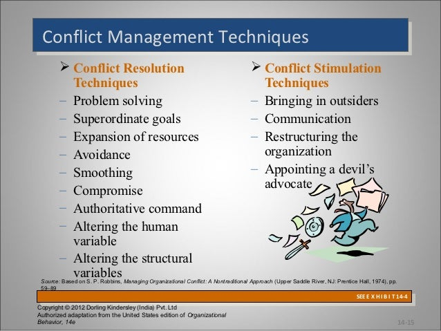 conflict managing skills Conflict resolution is a hot topic, whether you teach team-building or communication skills here are activities that will help you manage relationships.