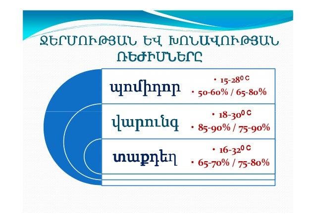 ՋԵՐՄՈՒԹՅԱՆ ԵՎ ԽՈՆԱՎՈՒԹՅԱՆ ՌԵԺԻՄՆԵՐԸ  պոմիդոր  • 15-280 C • 50-60% / 65-80%  վարունգ  • 18-300 C • 85-90% / 75-90%  տաքդեղ ...
