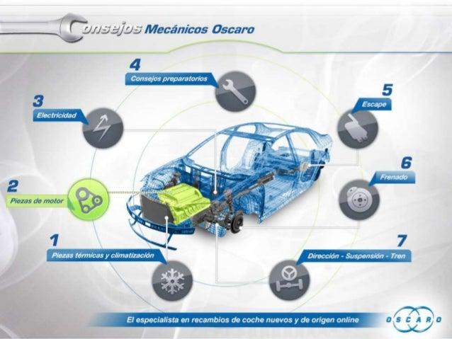 Consignas de seguridad que deben respetarse antes de cualquier intervención mecánica Una intervención mecánica en un vehíc...