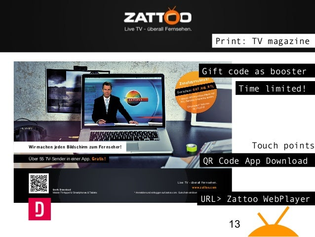 """The idea: Zattoo brings Live TV on """"connected devices"""" Print: TV magazine Gift code as booster Z u s a tz  ges ch  ein Gut..."""
