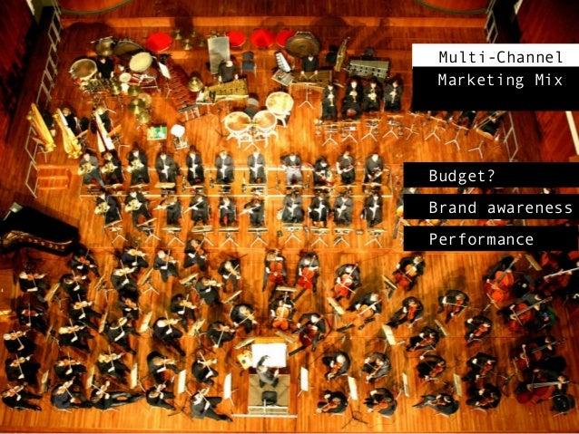 Multi-Channel Quality & Quantity Marketing Mix  Budget? Brand awareness Performance