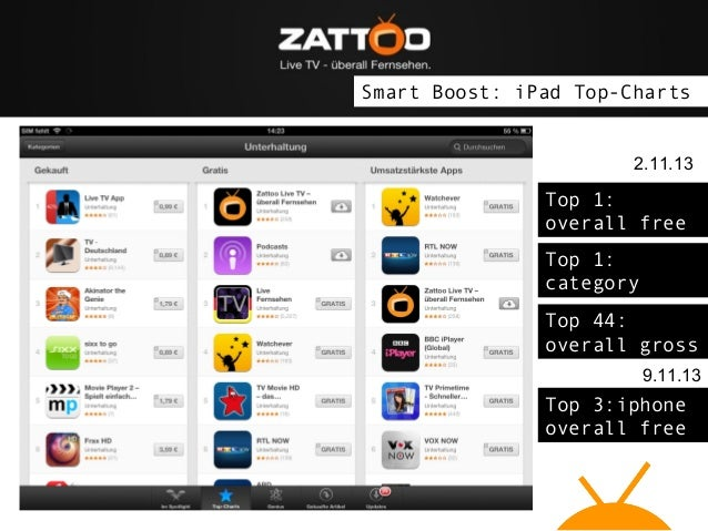 Smart Boost: iPad Top-Charts  2.11.13  Top 1: overall free Top 1: category Top 44: overall gross 9.11.13  Top 3:iphone ove...