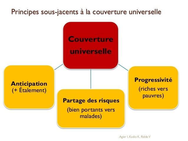 Principes sous-jacents à la couverture universelle  Couverture universelle  Anticipation (+ Étalement) Partage des risques...