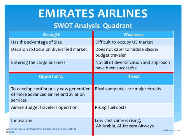 swot analysis of jetstar airways Tiger airways report _ final  33 evaluation of swot analysis  been explored earlier in the internal enevironment analysis tiger airways holdings ltd jetstar .
