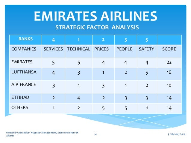 emirates airlines strategy analysis