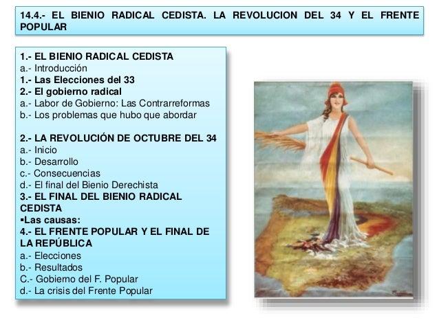 14.4.- EL BIENIO RADICAL CEDISTA. LA REVOLUCION DEL 34 Y EL FRENTE POPULAR 1.- EL BIENIO RADICAL CEDISTA a.- Introducción ...