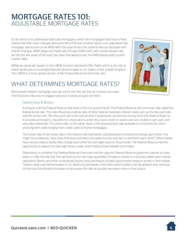 Quicken Loans Zing Blog: Mortgage Rates Education Guide