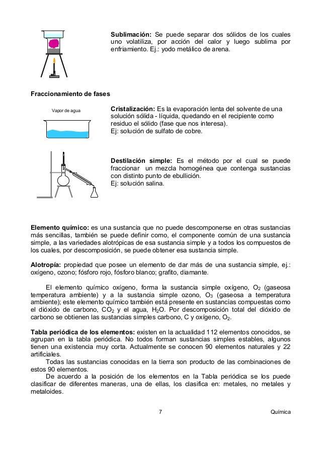 Definiciones basicas quimica 7 urtaz Choice Image