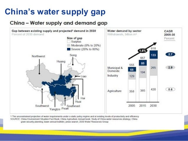 Is Water The Oil Of The 21st Century