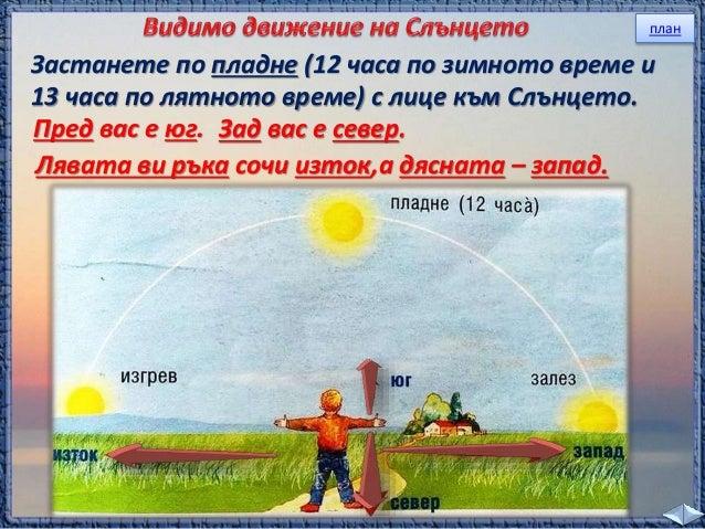 Ние не забелязваме въртенето на Земята.  Струва ни се, че Слънцето се върти около нея.  Защо  ли?  Ние не забелязваме върт...