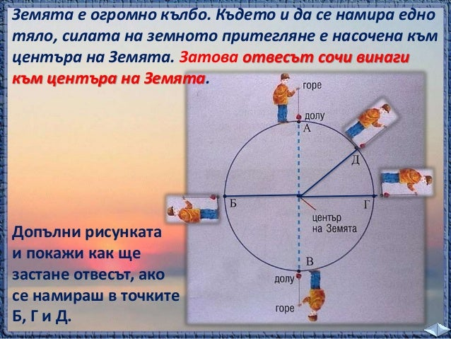 Непрекъснатата смяна на деня и нощта се  дължи на:  движението на Земята около Слънцето  въртенето на Земята около нейната...