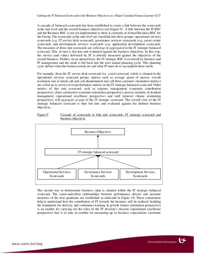 balance scorecard case analysis porsche This is an extensive case study of a fourth generation balanced scorecard that can be applied to commercial, public sector and social service organisations(includes written case study and.
