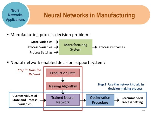 Neural networks for financial applications