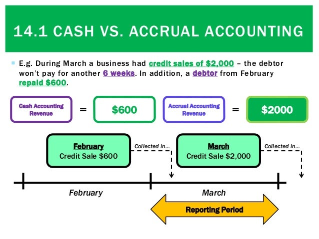 accrual accounting vs cash accounting Accrual basis accounting is much more accurate than cash basis accounting in the sense that it is a truer representation of a company's performance business owners are able to see growth, fluctuations or loss over a period of time.