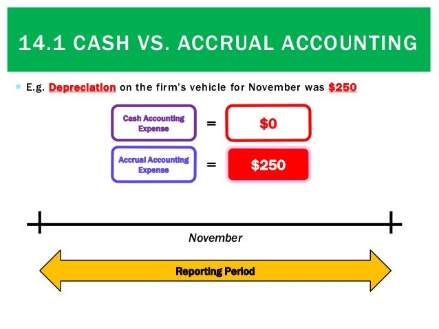 paid in capital vs earned capital Earned capital represents the accumulated earnings of that company since its  inception, less any dividends paid to the company's.