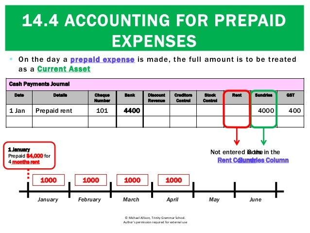 prepaid subscription accounting