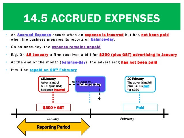 expense report examples
