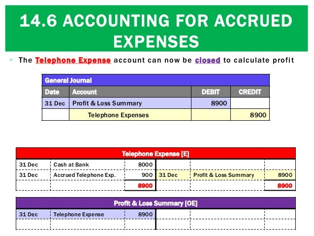 how to close expense accounts
