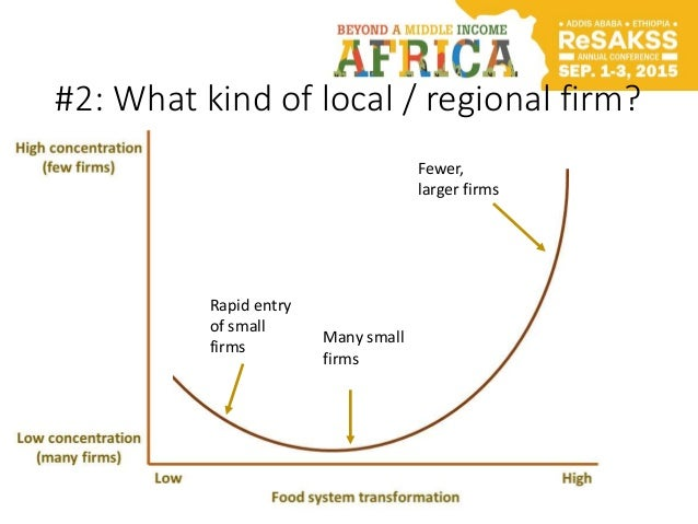 #2: What kind of local / regional firm? Many small firms Rapid entry of small firms Fewer, larger firms