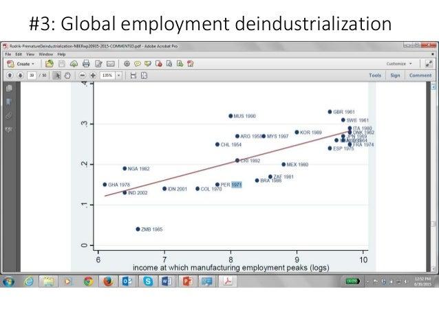 #3: Global employment deindustrialization