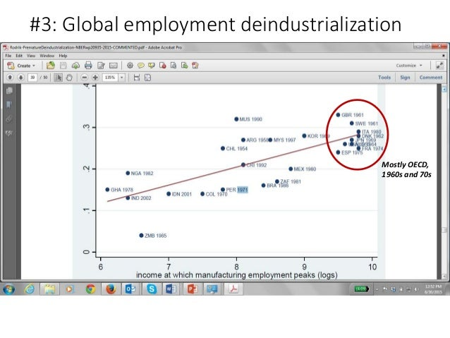 Mostly OECD, 1960s and 70s #3: Global employment deindustrialization