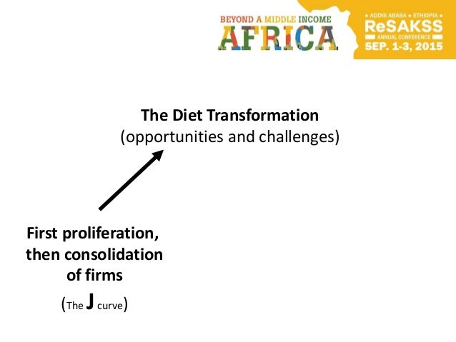 The Diet Transformation (opportunities and challenges) First proliferation, then consolidation of firms (The Jcurve)