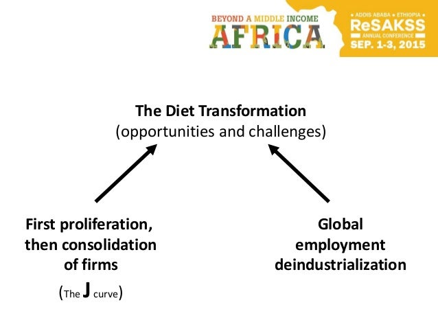 The Diet Transformation (opportunities and challenges) First proliferation, then consolidation of firms (The Jcurve) Globa...