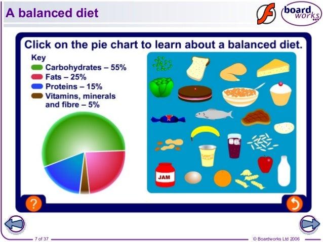 14. diet & nutrition