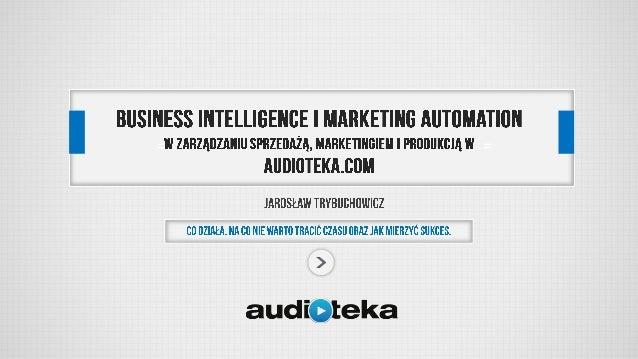 Sprzedaż Produkcja/ Content MarketingFinanse B2B Marketing SprzedażB2B 2