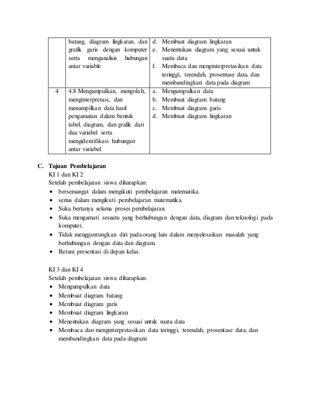 14 rpp statistika 1 membuat diagram garis 2 batang diagram lingkaran ccuart Images