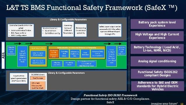 Iyf Battery Management System Development For Evolving