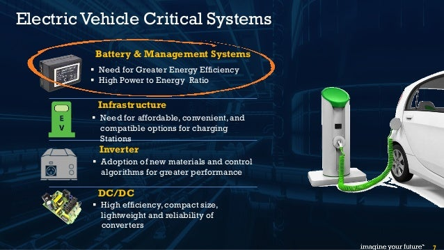 Battery Management System : Iyf battery management system development for evolving