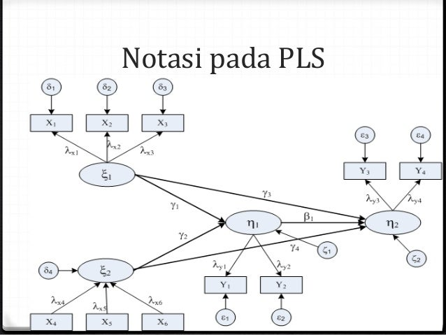 Metode alternatif pls notasi pada pls 12 12 ccuart Images