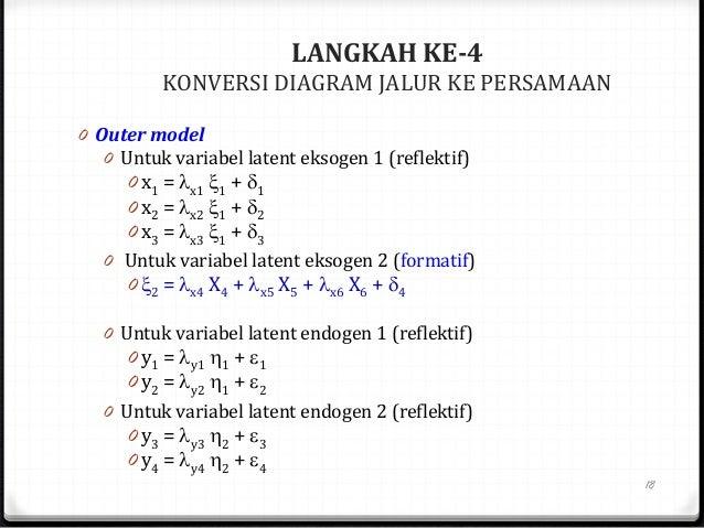 Metode alternatif pls 18 langkah ke 4 konversi diagram jalur ccuart Images