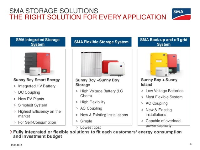 Battery Storage Can Work In Every Level From Large To