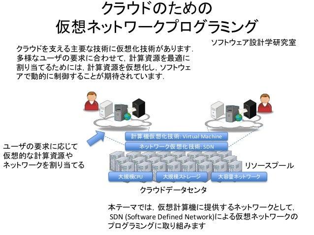 クラウドのための 仮想ネットワークプログラミング 本テーマでは,仮想計算機に提供するネットワークとして, SDN (Software Defined Network)による仮想ネットワークの プログラミングに取り組みます ソフトウェア設計学研究...