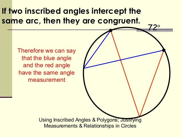 inscribed angle and intercepted arc relationship quotes