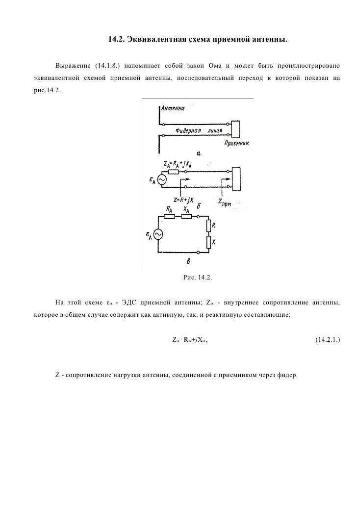 14.2. Эквивалентная схема приемной антенны.       Выражение (14.1.8.) напоминает собой закон Ома и может быть проиллюстрир...