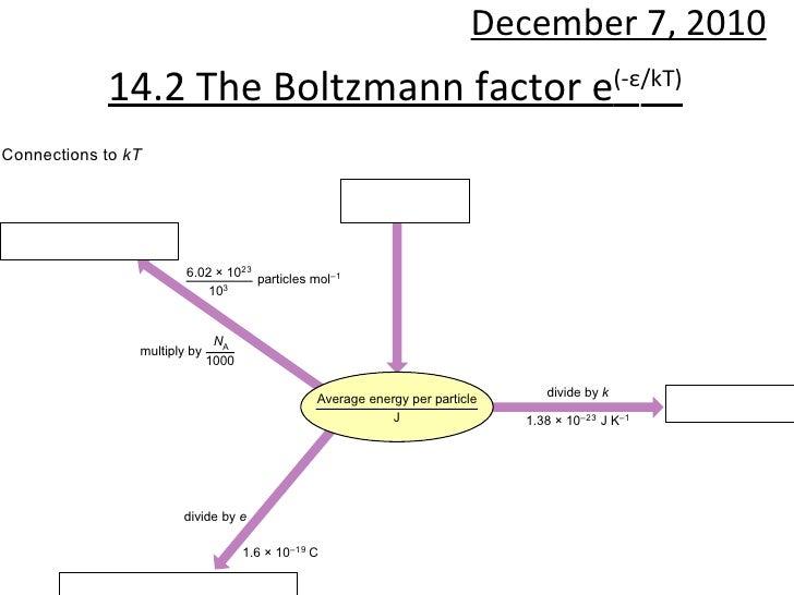 14.2 The Boltzmann factor e (- ε /kT) December 7, 2010