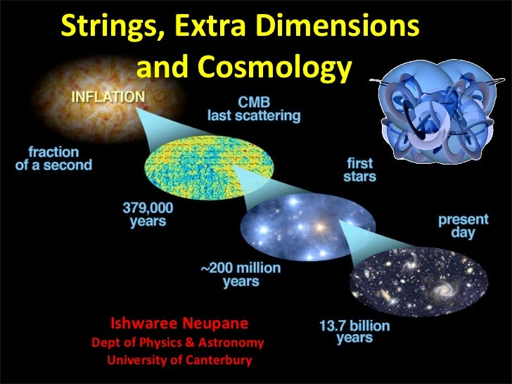 Strings, Extra Dimensions  and Cosmology Ishwaree Neupane Dept of Physics & Astronomy  University of Canterbury