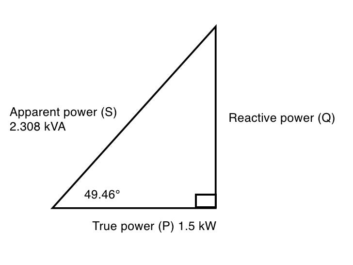 Apparent power (S)                   Reactive power (Q) 2.308 kVA                 49.46°               True power (P) 1.5 ...