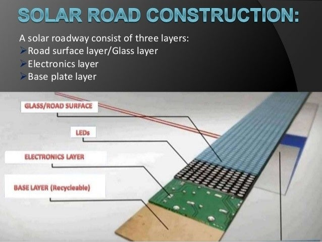 Low Gas Prices >> solar roadways