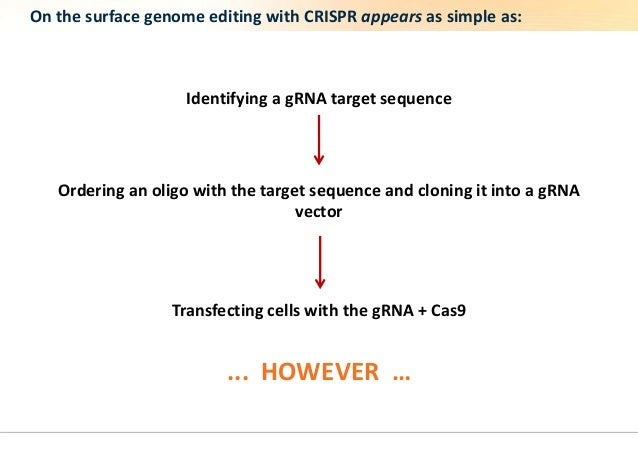 On the surface genome editing with CRISPR appears as simple as:  Identifying a gRNA target sequence  Ordering an oligo wit...