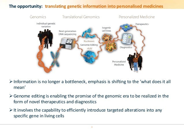 The opportunity: translating genetic information into personalised medicines   Information is no longer a bottleneck, emp...