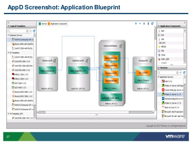 Vmware application portability 27 appd screenshot application blueprint components malvernweather Image collections